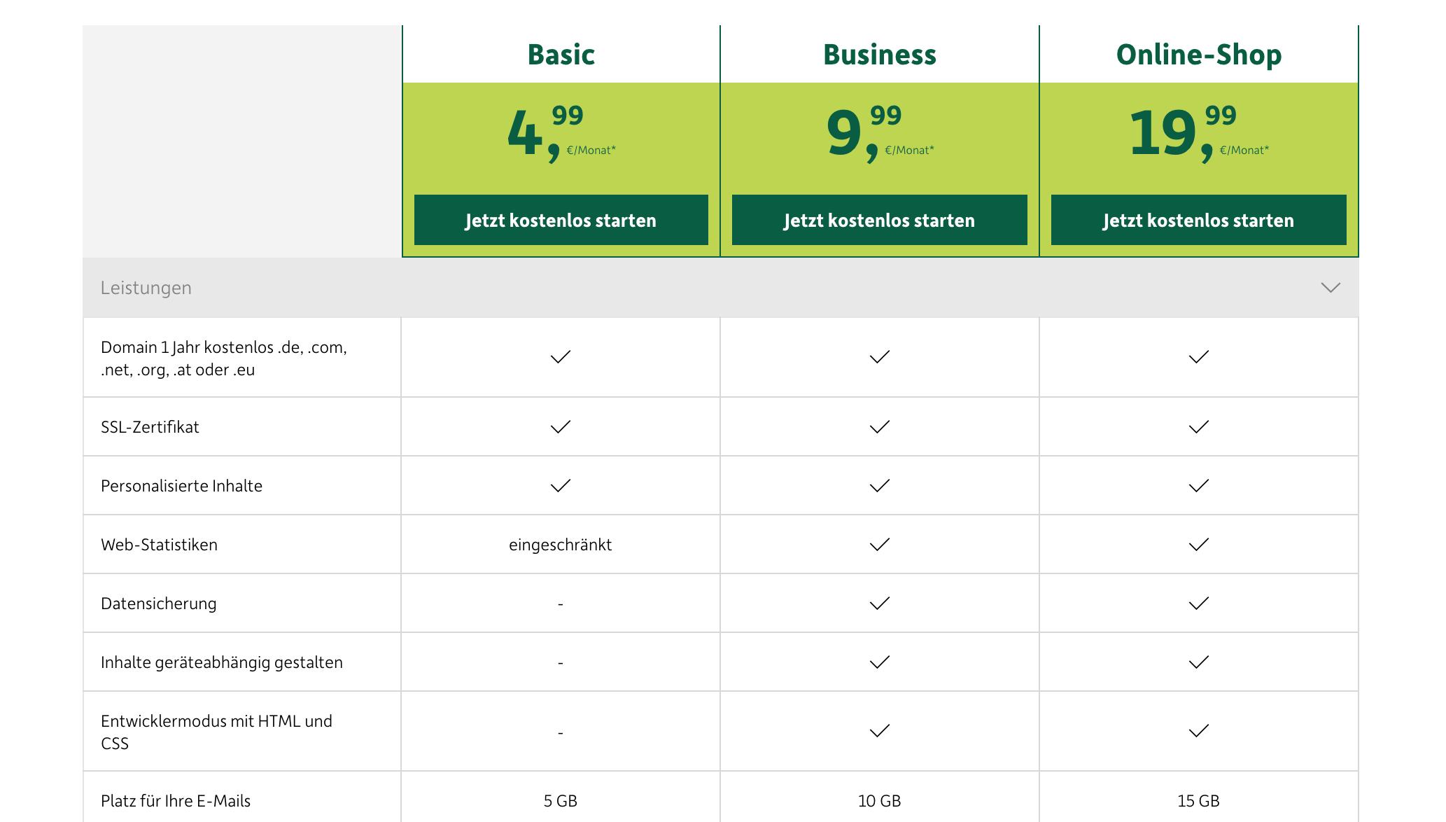 Abbildung über die Domainfactory Tarife